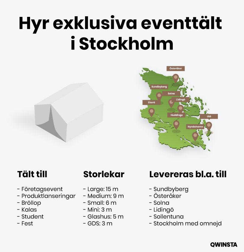 Hyr tält i dessa områden i stockholm